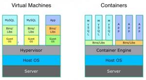 container_vs_vm